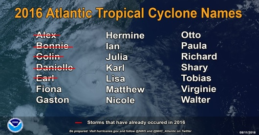 Storm names for the 2016 Atlantic hurricane season