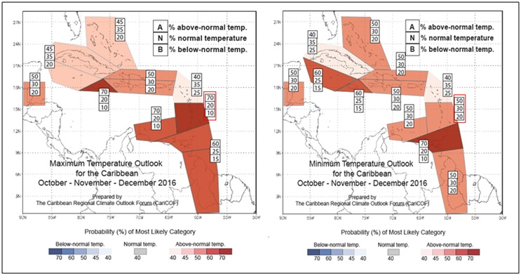 October - November 2016 - Temperature Outlook (Click to enlarge)